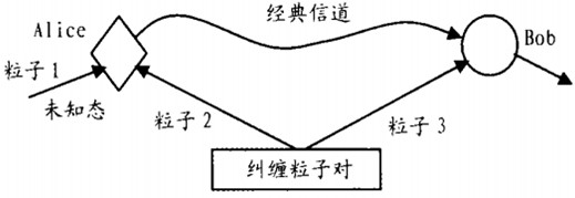 liangzitongxin